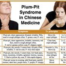 Plum-pit syndrome