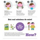 #Hungry AND #Overweight. A health paradox misunderstood by many. Check out this easy to read #infogr