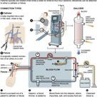 How dialysis works. Such an intricate process.