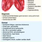 Myocarditis, also known as inflammatory cardiomyopathy