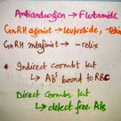 GnRH agonist & antagonists... (*) Relax - Aunty