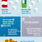You Were Wrong About Soda If You Thought Its Sugar Killed Your Teeth