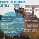 Residential Treatment Centers vs. Therapeutic Boarding Schools - Similarities and Differences. A hel