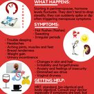 Our all-you-need-to-know guide to menopause in one handy infographic. What it is, common symptoms an