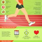 Running Toward a Better You
