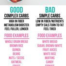 Good complex carbs vs bad simple carbs