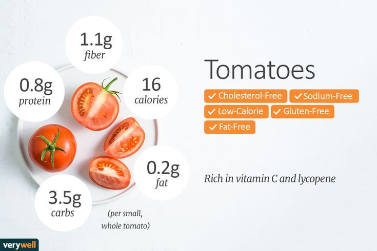What Nutrients Do Tomatoes Provide?