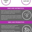 The best diet for sibo