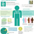 What is Angelman Syndrome?