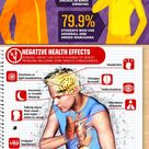 Adderall Abuse [INFOGRAPHIC] #adderall#abuse