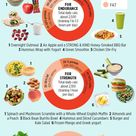 What to eat to achieve fitness goals