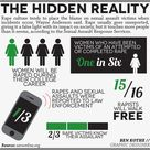 The hidden reality of sexual assault