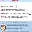 MG SO4 TOXICITY Signs and Symptoms: BURP