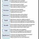 Assessing Thinking ? Ideas Out There