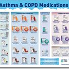 Asthma and COPD Drugs