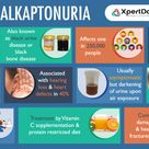 Alkaptonuria - Rare inherited genetic disorder of protein metabolism