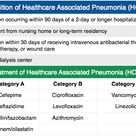 Treatment of Healthcare Associated Pneumonia