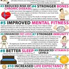 10 Health Benefits Of Jogging Infographic