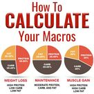 How to calculte your macros