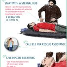 how to use a naloxone overdose prevention kit infographic;   Pinned by the You Are Linked to Resourc