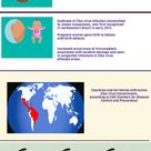 [Pathology Infographic] What is Zika Virus Infection? A brief overview of the infectious disease