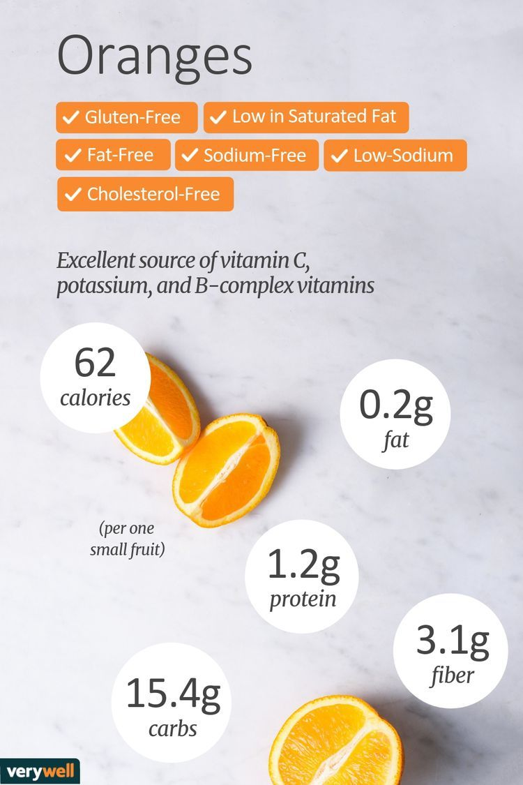 Why Oranges Are a Healthy Addition to Your Diet