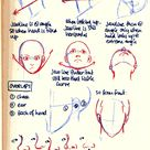 a tip on how to draw jawline when the character is looking upwards.  Most common mistake is in drawi