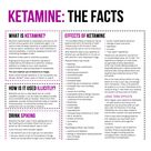 Ketamine Drug Facts | Your Room | NSW Health. Get the facts on Ketamine ? the short and long term ef