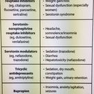 Antidepressants and their side effects... Usually patients with depression are started on SSRI's as