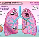 Learn typical community acquired pneumonia with a Medcomic