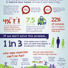 Is Your Child Getting Enough #Exercise #Infographic