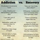 Addiction vs Recovery