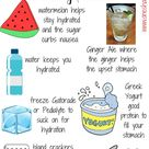 Causes of morning sickness and how to relieve morning sickness.