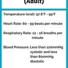 Normal Vital Signs You Need to Know in Nursing School. Click through to get this FREE printable Vita