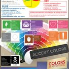 How colours impact on the way we feel & behave.