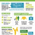 Facts & Figures - Maternal and Newborn Health.