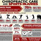 Sports Injuries and Chiropractic