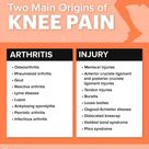 Two main origins of knee pain