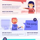 12 Phrases You Should Never Say at Work