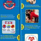 The CPR originated in the year 1740 when the Paris Academy of Sciences officially recommended