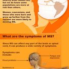 Multiple #sclerosis (MS) is a disease of the brain and spinal cord. The body's immune system attacks