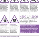 Focus on Stroke infographic