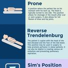 Patient Positioning Cheat Sheet