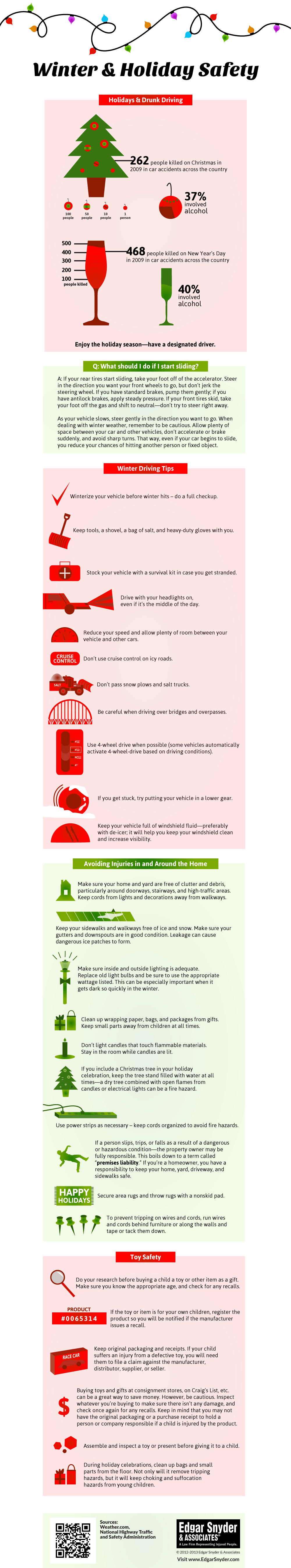 Avoid injuries around the house and while driving this winter with this holiday safety infographic.