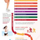 8 ways exercise helps you heart