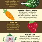 Collagen Boosting Foods