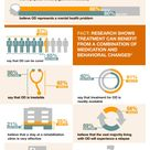Painkiller addiction? What you need to know about Opioid Dependence #Infographic