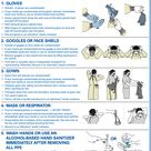 CDC personal protective equipment removal REFERENCE