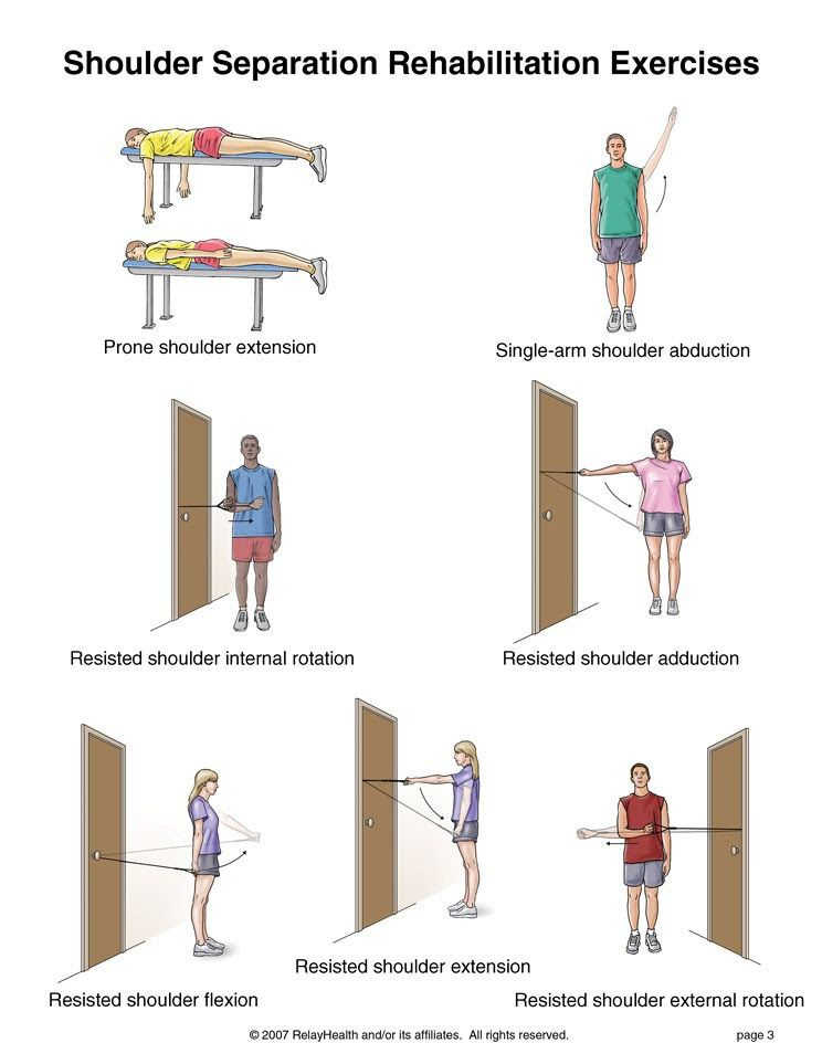 Shouder separation rehabilation exercises
