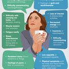 Symptoms of depression and anxiety are often very similar and can co-occur, so it is important to le